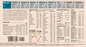 Chiusura mercati 13 nov. 2014